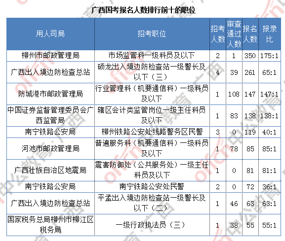 烟台人口2021总人数_北京人口2021总人数口是多少 2021北京实际人口数