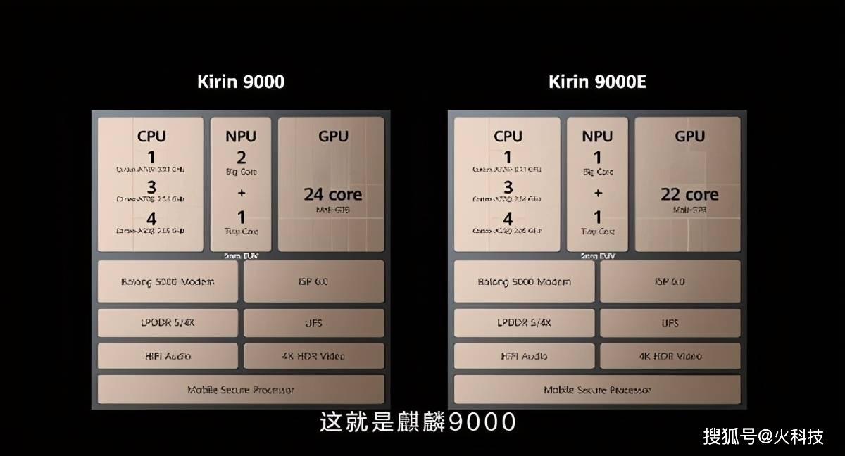 原创             当前最强的手机芯片,你手机用哪