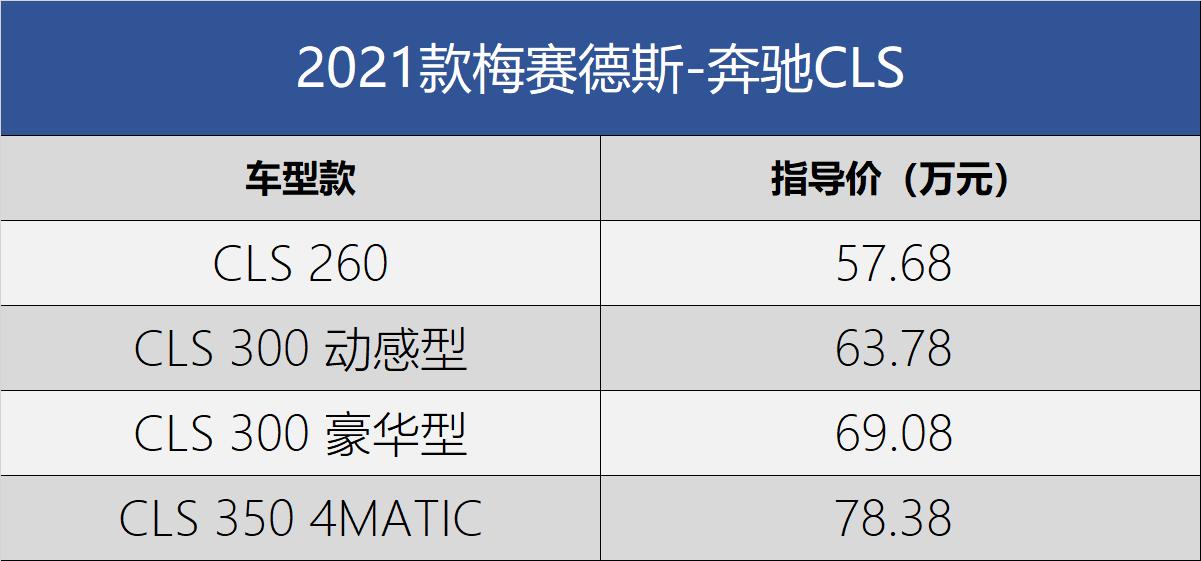 售出了576,800辆新的奔驰CLS