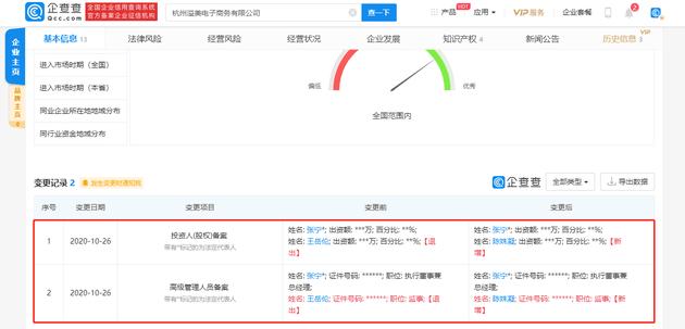 百事3注册王岳伦退出李湘关联公司 变更时间为10月底