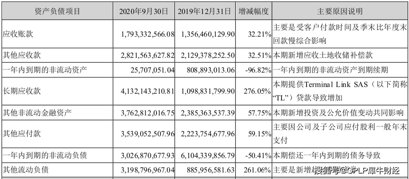 招商港口营收净利背道走 前三季净利下降近五成