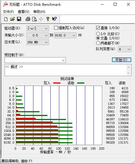 满足大容量存储需求,金士顿DTX 256GB U盘评测