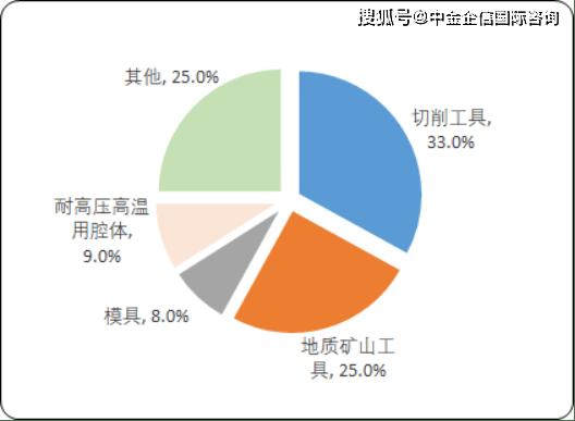 2019 2020年中国经济总量_2015中国年经济总量