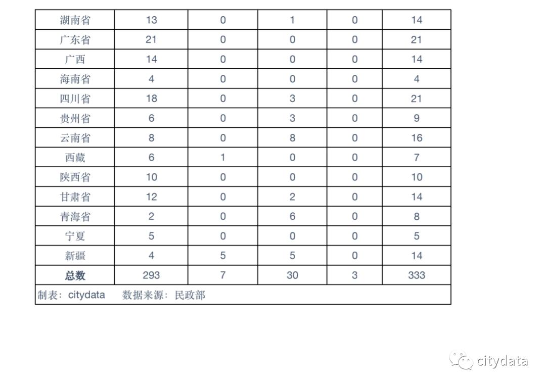 2020全国gdp百强城市_2020年上半年中国城市GDP百强榜