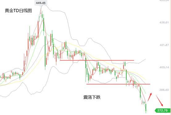 黃力晨周评:感恩节市场流动性减少 集中卖盘放大金银跌势