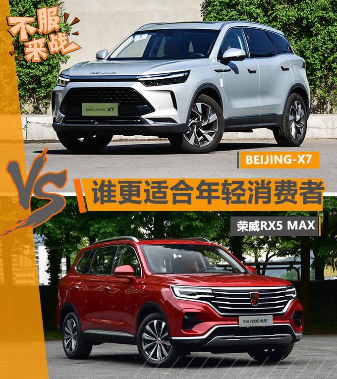 年轻人最喜欢的SUV是谁?北京-X7赢得荣威RX5 MAX