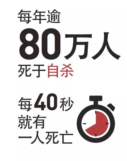 """原本的""""我不想活了"""",自杀成了中国年轻人的一大死因,应该被重视却总是被忽视"""