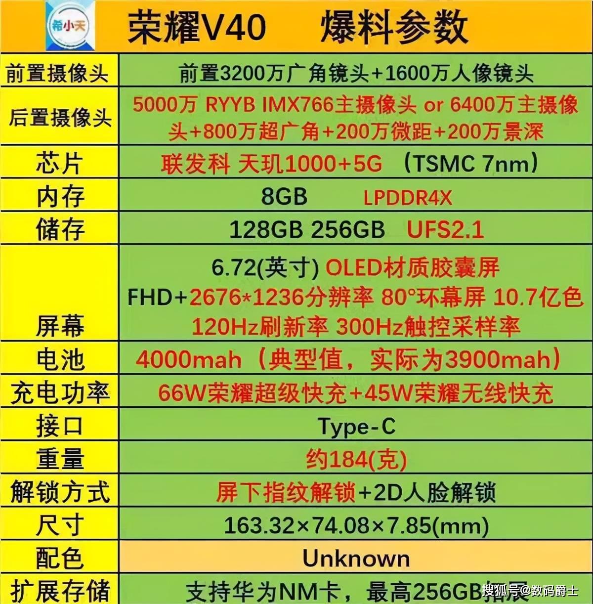 荣耀V40最全爆料汇总,新外观、新配置,或1月12日发布