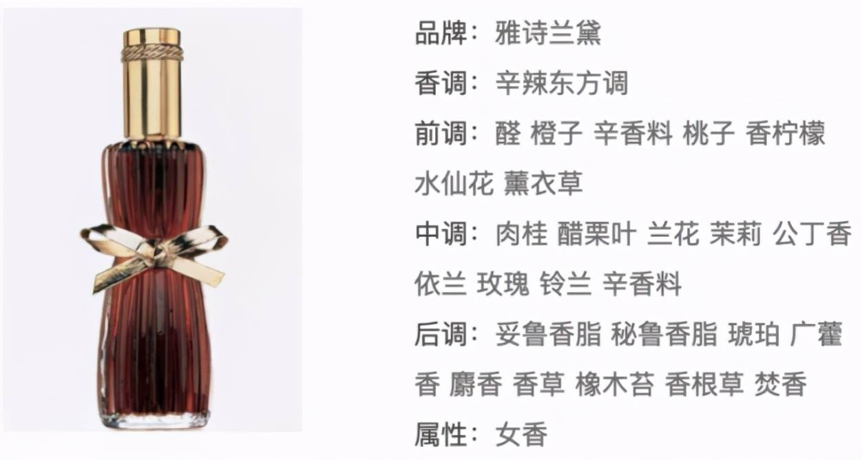 """原创             雅诗兰黛:擅于讲""""故事""""的化妆品帝国"""