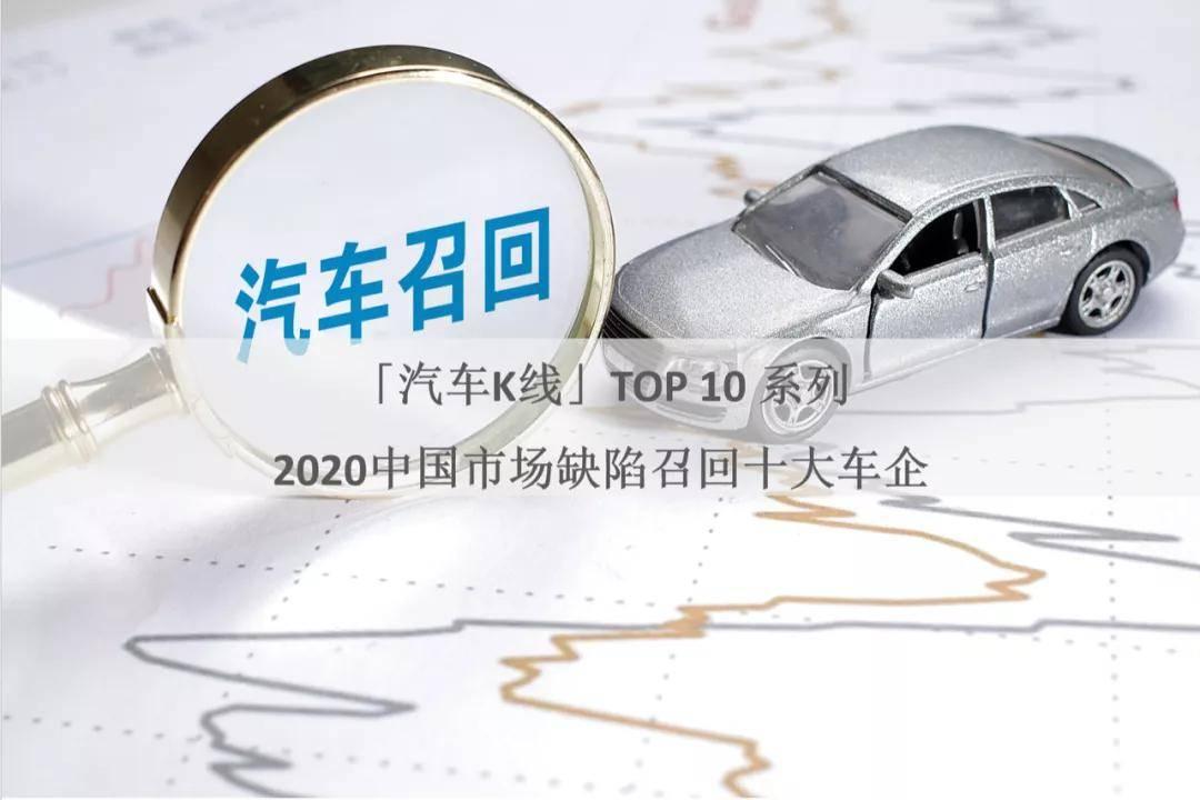 本田、通用、奔驰质量问题最多,2020中国市场缺陷召回车企TOP10