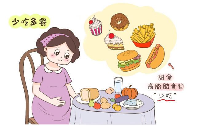 怀孕后,孕妇身上有3种表现,是胎儿在提醒妈妈该进食了  第3张