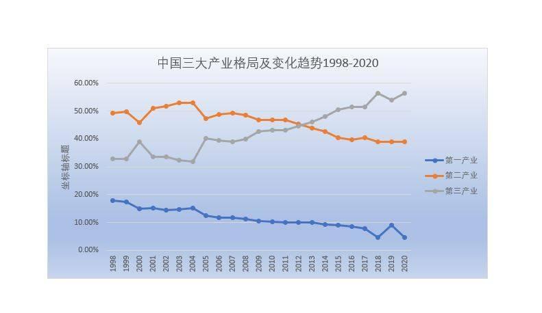 台湾和泰国经济总量_泰国美女