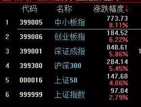 中国矿产资源——34.29元以上