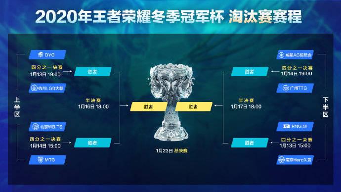 冬冠选拔赛落幕:南京Hero领衔 RNG.M淘汰重庆QG搭末班车