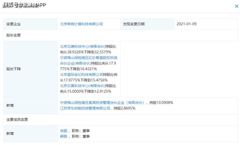 京东关联企业入股希姆计算,后者从事研发以RISC