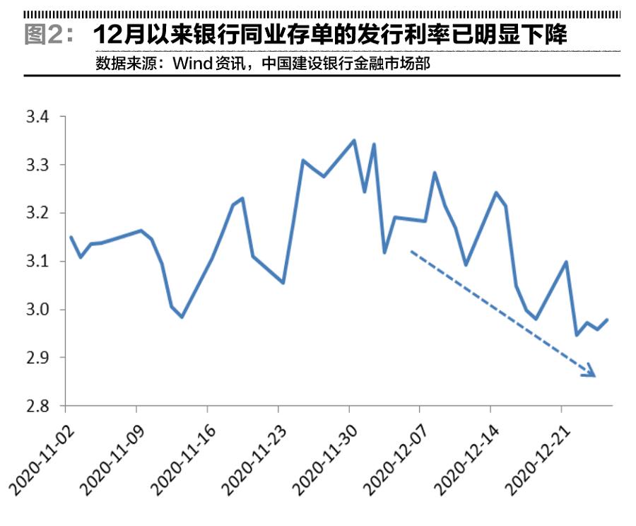 货币政策宽松能持续多久