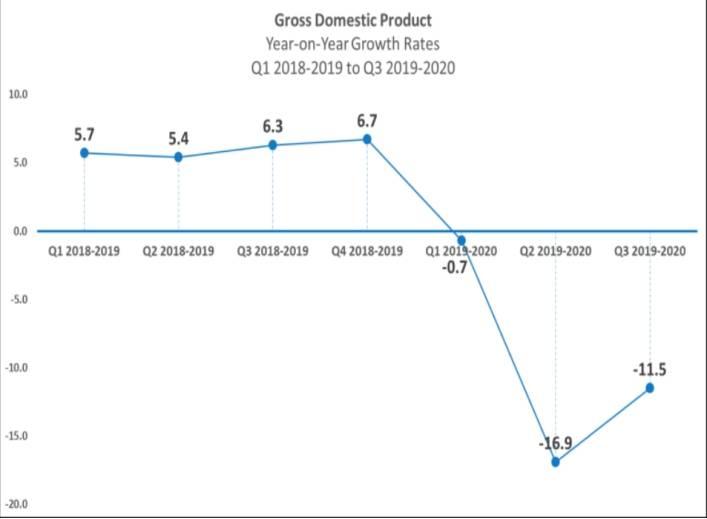 长沙三季度gdp2020增长率_全年万亿已无悬念 2020前三季度西安GDP7075.31亿元