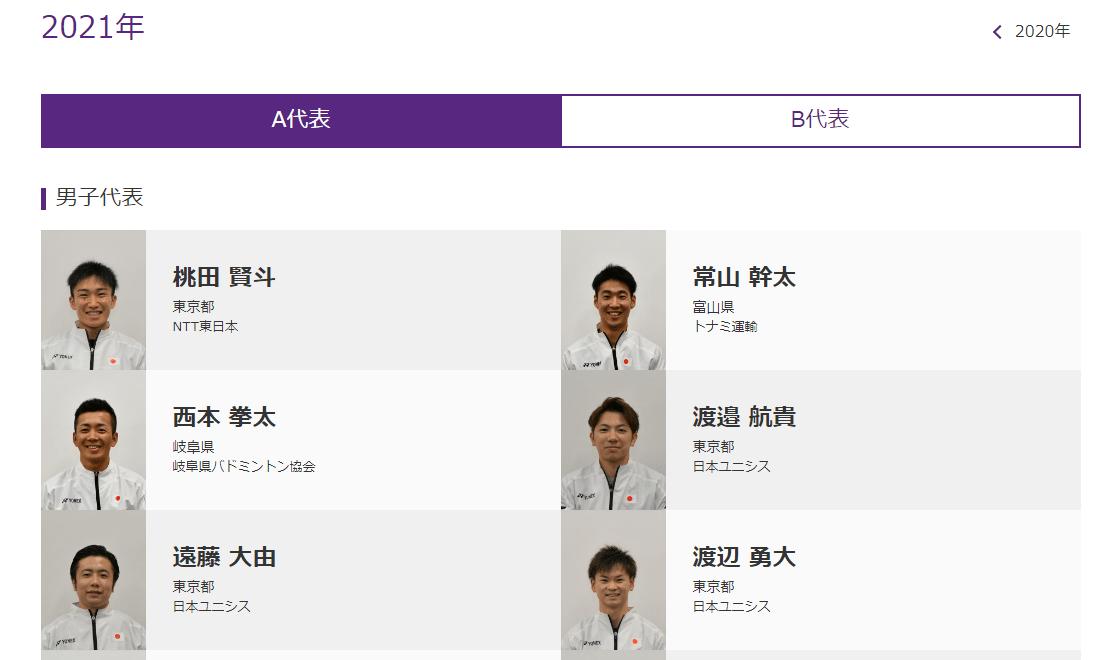 日羽协公布2021国家队名单 桃田领衔奥运冠军回归