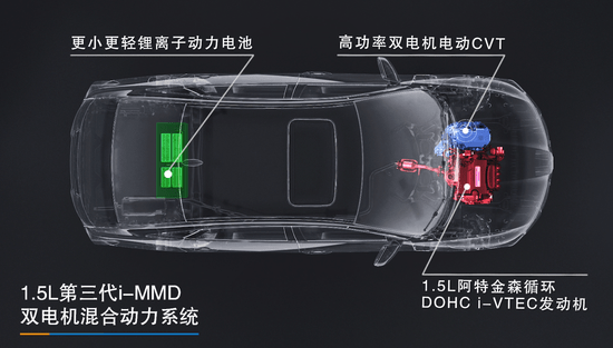 本田靈派混合動力技術:公里四種油還是'先進'