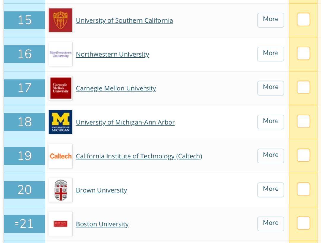 2020QS美国大学排名全球首发,就业能力为考察重要因素