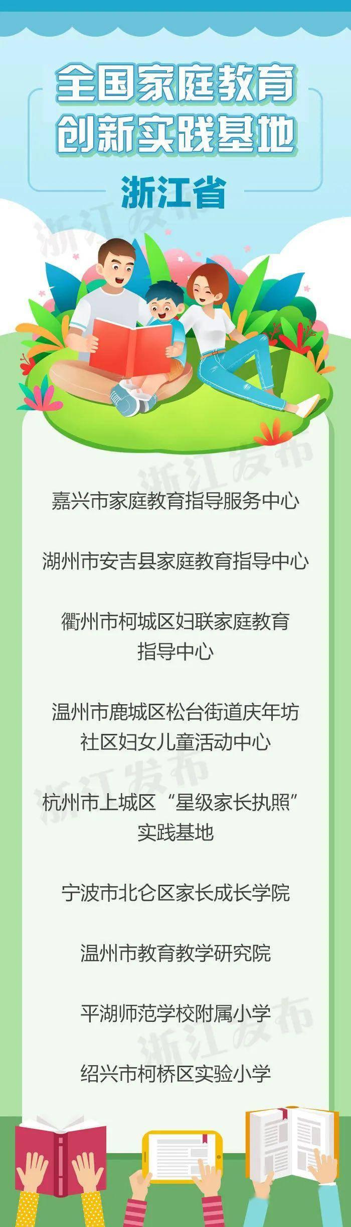 【浙江榜单】2020年浙江省全国家庭教育创新实践基地(9家)