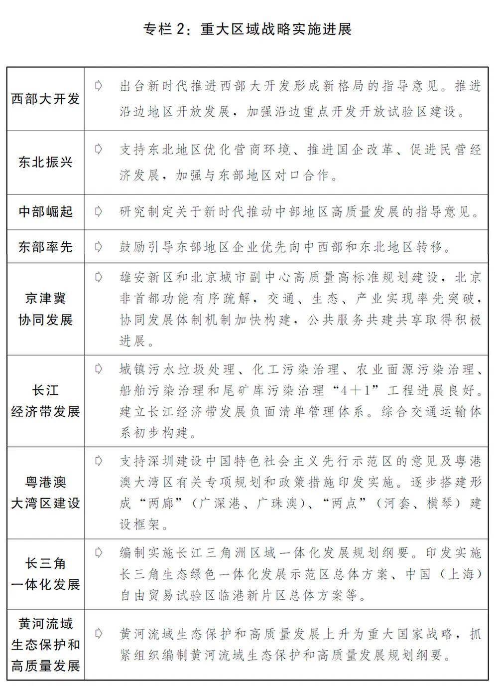 国民经济总量发展的需要_中国发展图片