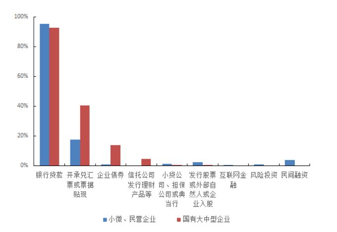 福建民营企业经济gdp占比_图说中国2018年中国宏观经济运行数据