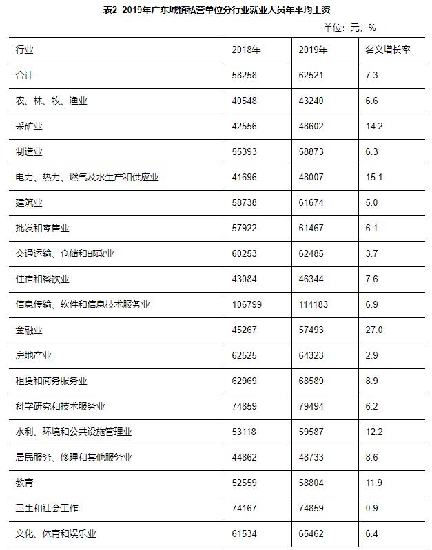 河源人均收入_河源职业技术学院