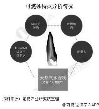 南京地铁运营时间2020年中国可燃冰行业市
