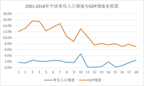 预计2035年成都gdp_成都将迈进 7000亿俱乐部
