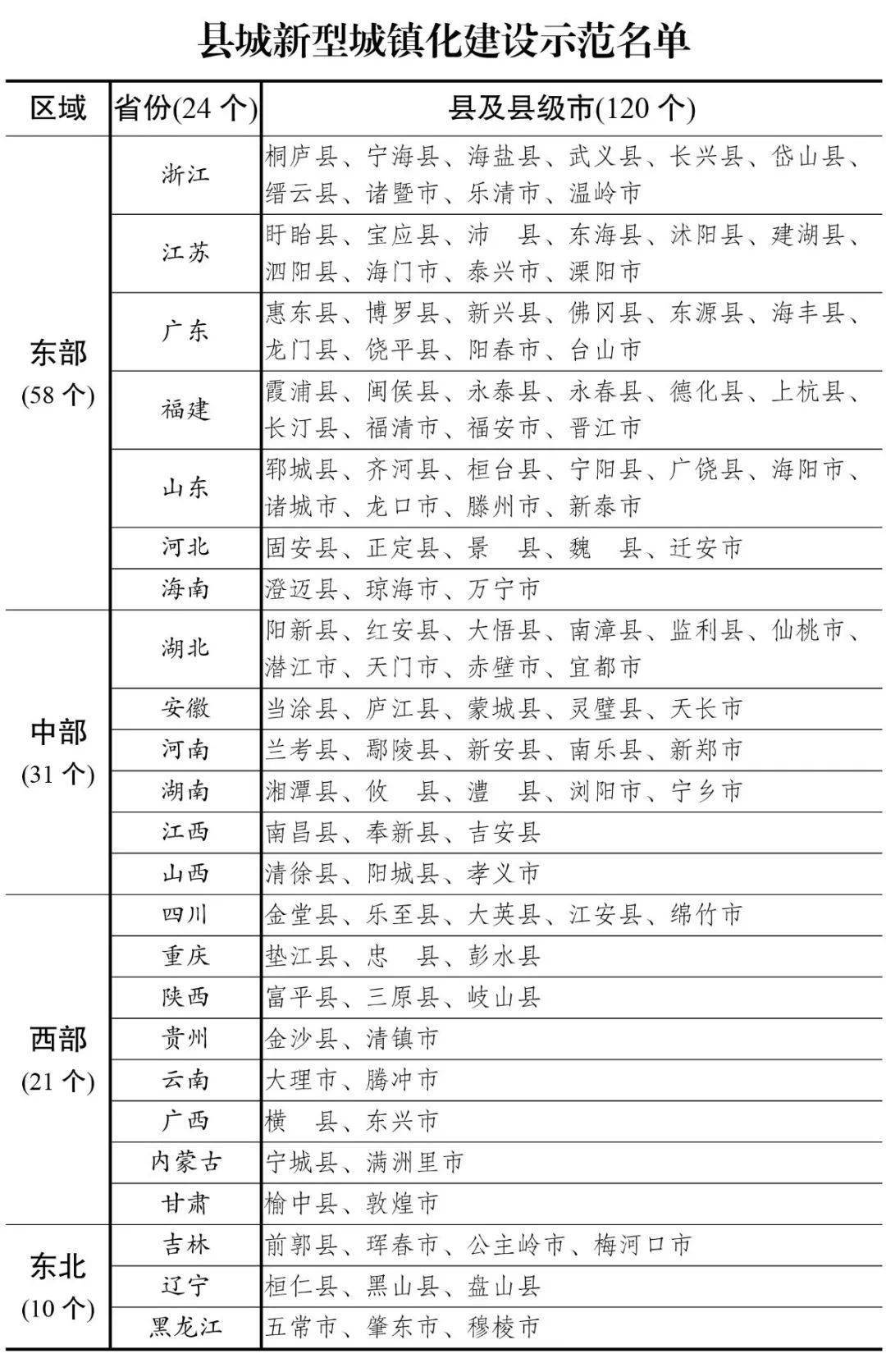 2020广饶县gdp_广饶县地图(3)
