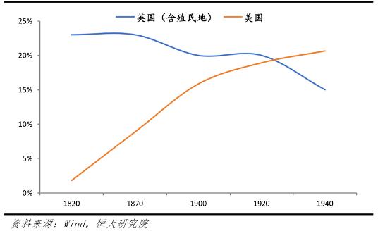 不变gdp_杨新洪:疫情之外R&D是GDP增长的不变引擎
