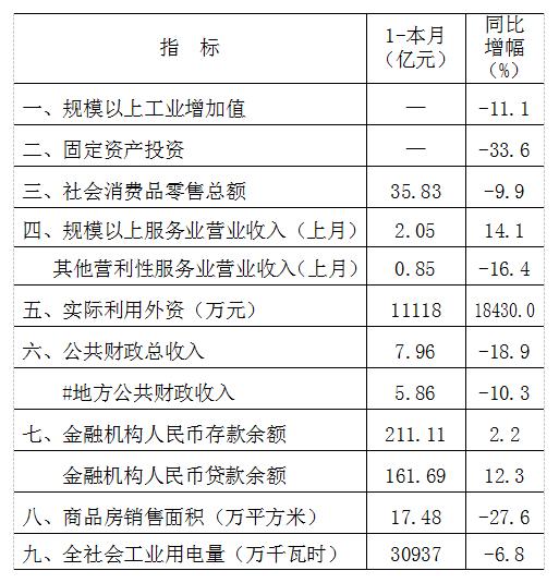邵武gdp_邵武金坑图片
