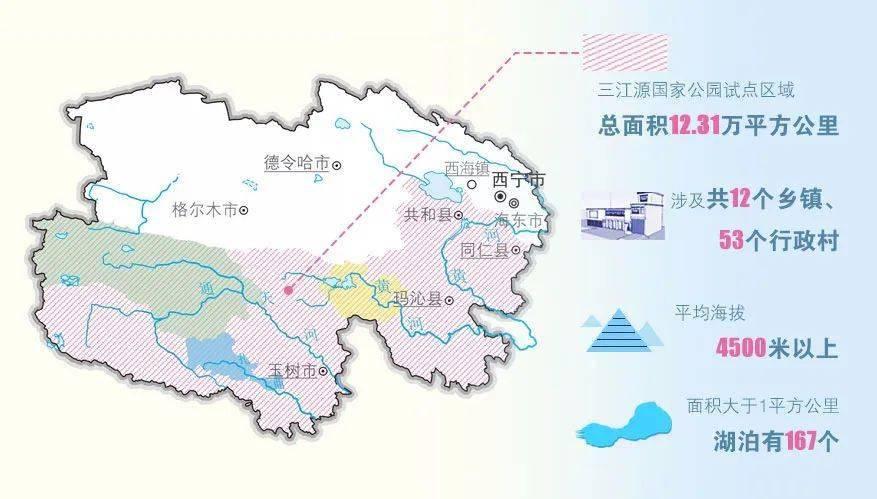 地图源于三江源国家公园网站图片