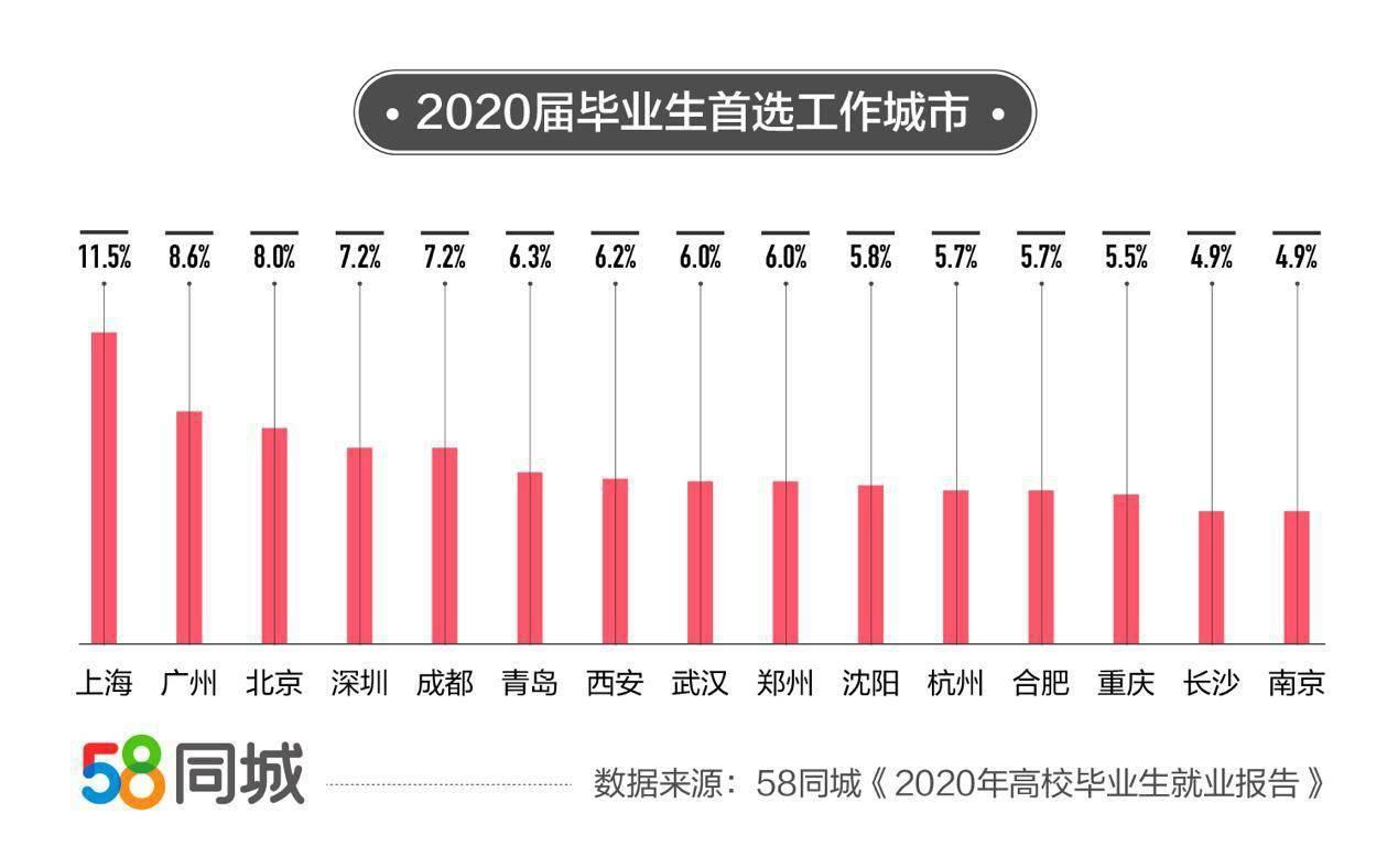 洛阳 私企 占经济总量_洛阳经济发展图