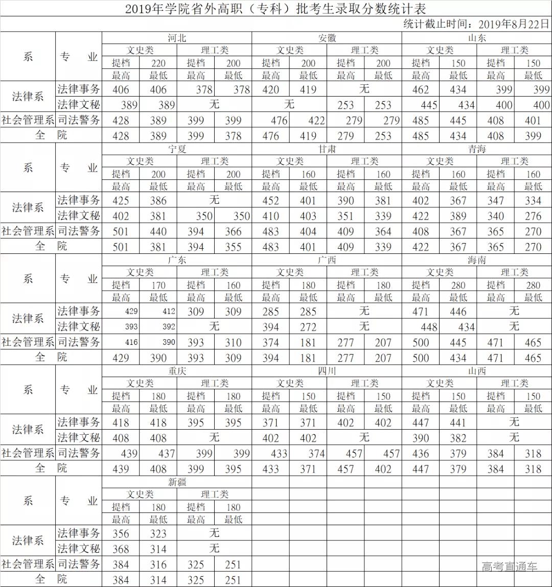 江西新余司法警校