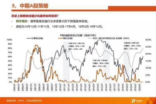 天风证券徐彪:国内大循环为主 意味着什么?