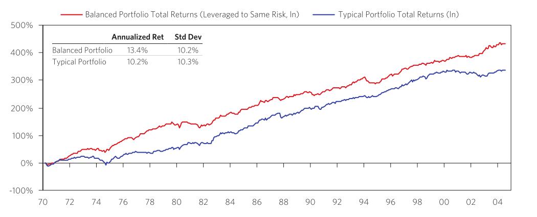 桥水风险评价系列之:投资中的三大错误