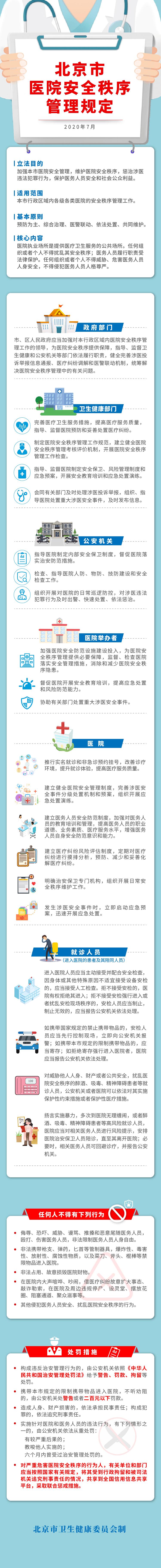 一图读懂|北京市医院安全秩序管理规定今起实施