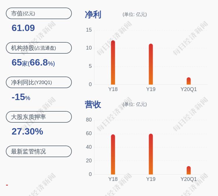 恒源煤电:控股股东皖北煤电集团质押约1.5亿股
