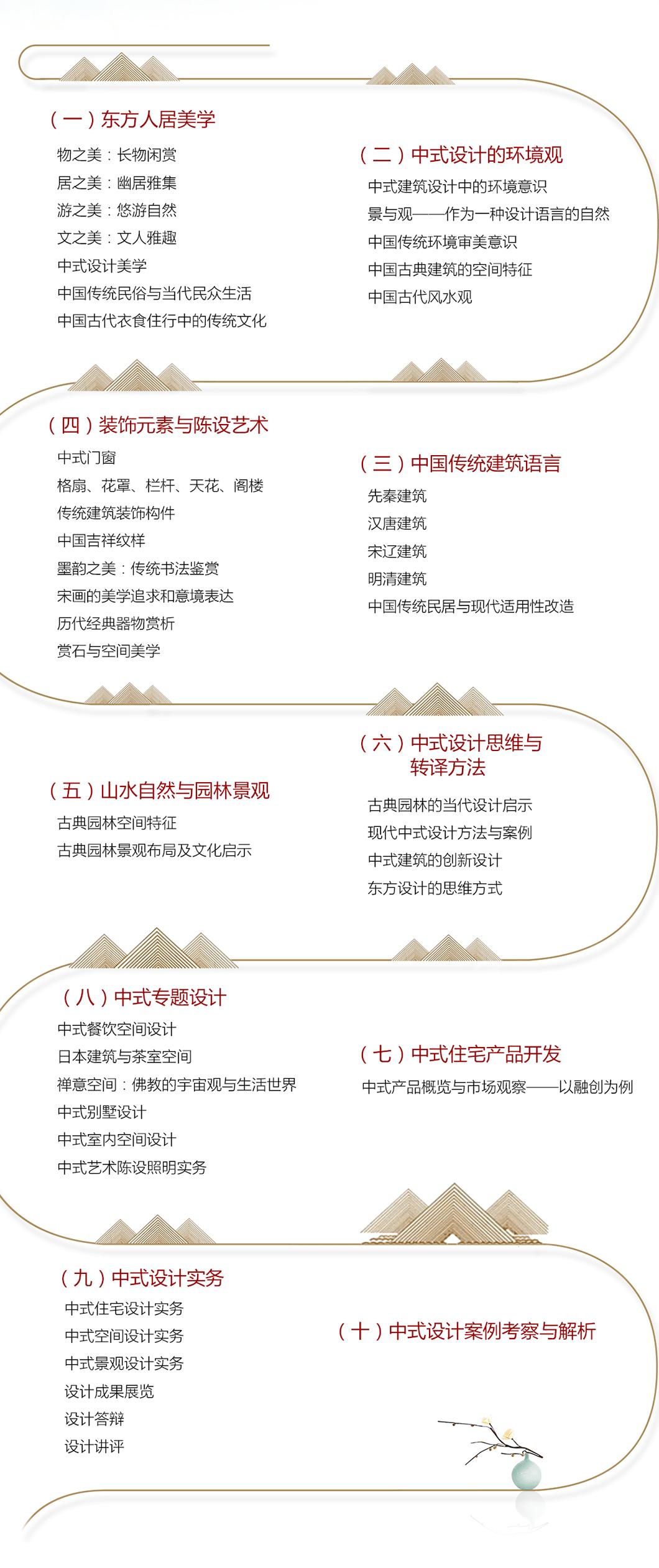 梁建國,琚賓,申作偉,陳林等知名設計師親自帶隊解析.