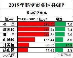 2019河南各市gdp_河南各市行政图