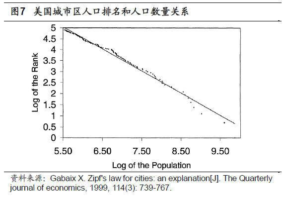 人口增长过慢会导致什_人口普查