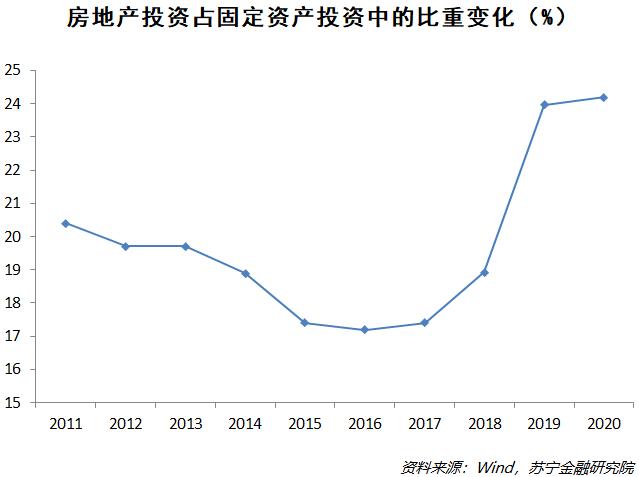 2020二季度gdp_中国gdp变化图