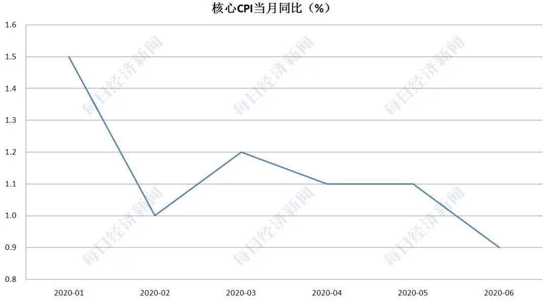 2020漳州第二季度gdp_漳州火山岛(2)