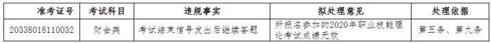 重罚!浙江又有9名考生高考成绩无效!
