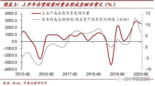 GDP物价平减指数_物价指数图片