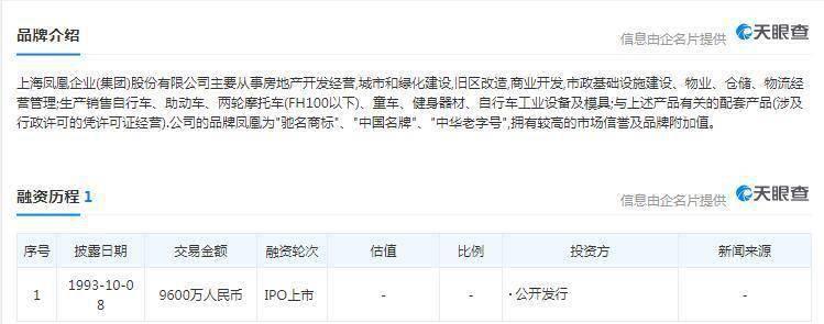 名称:上海凤凰:拟全资控股爱思克汽车工
