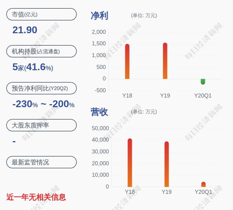 冀凯股份:公司股票交易异常波动,近3个交易日上涨21.05%