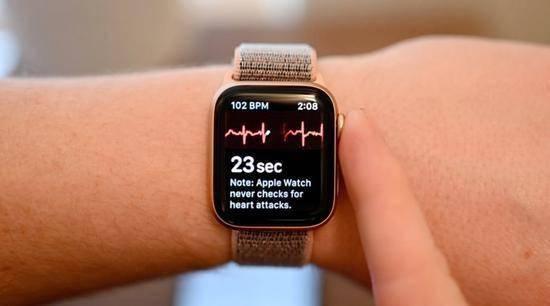 九寨沟五花海Apple Watch帮助挽救用户生命